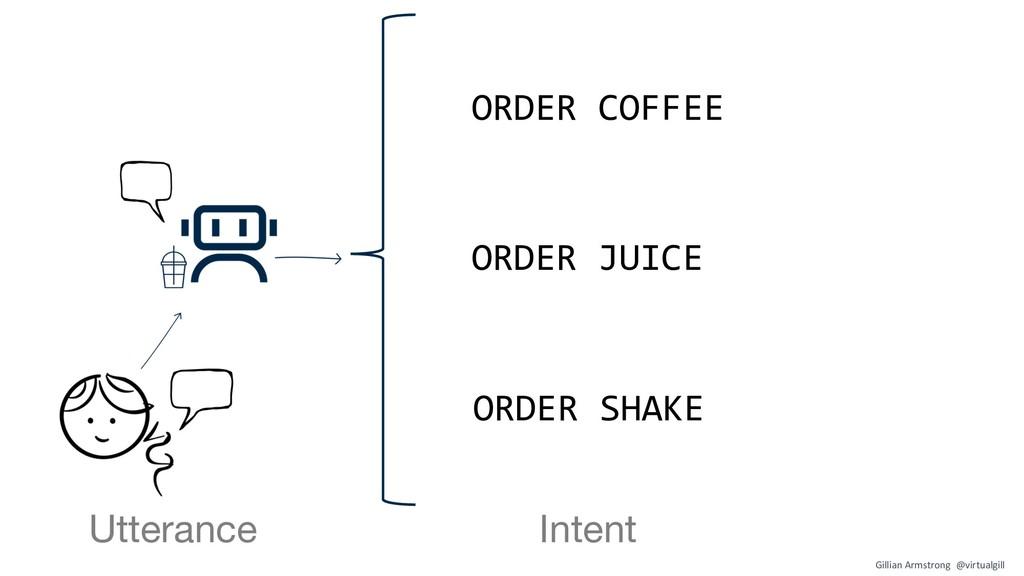 ORDER COFFEE Intent Utterance ORDER JUICE ORDER...