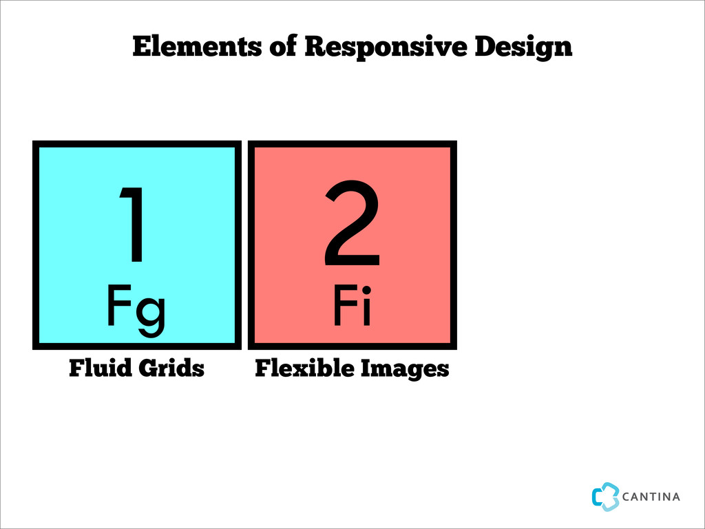 Elements of Responsive Design 1 Fluid Grids Fg ...