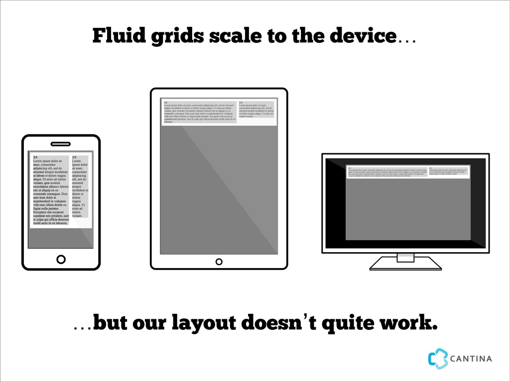 Fluid grids scale to the device… …but our layou...