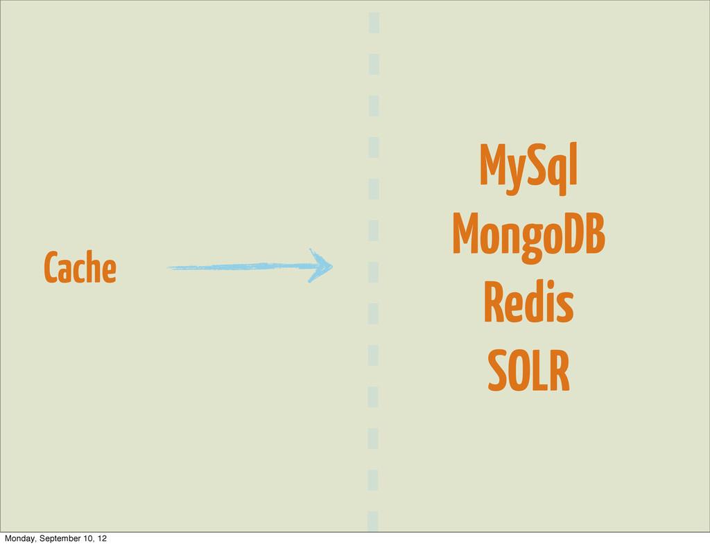 Cache MySql MongoDB Redis SOLR Monday, Septembe...