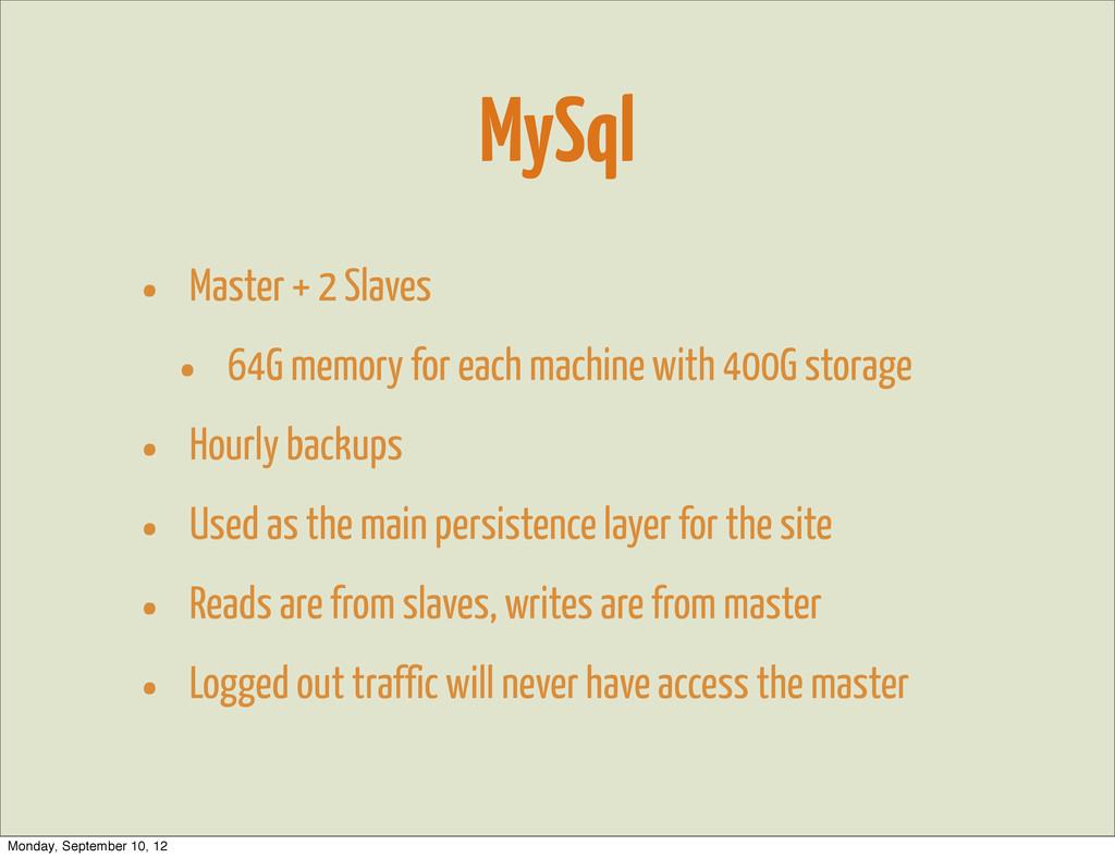 MySql • Master + 2 Slaves • 64G memory for each...