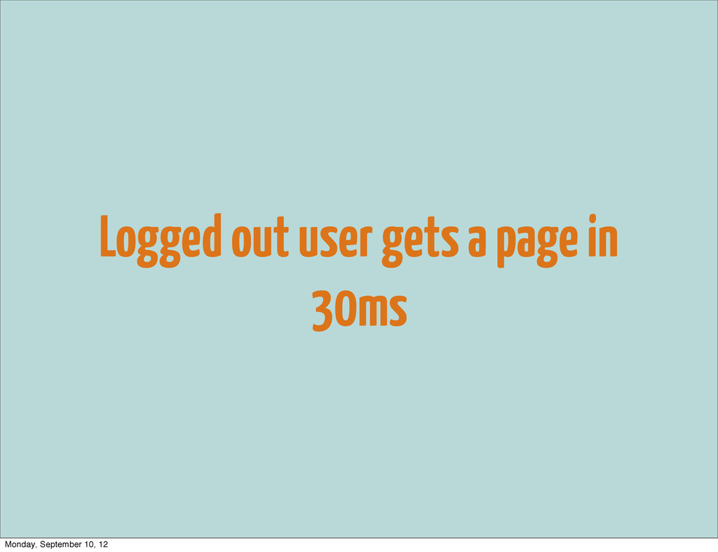 Logged out user gets a page in 30ms Monday, Sep...