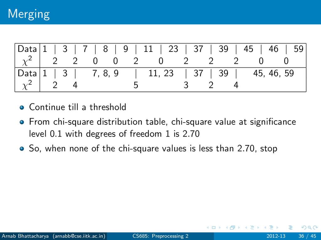 Merging Data 1 | 3 | 7 | 8 | 9 | 11 | 23 | 37 |...
