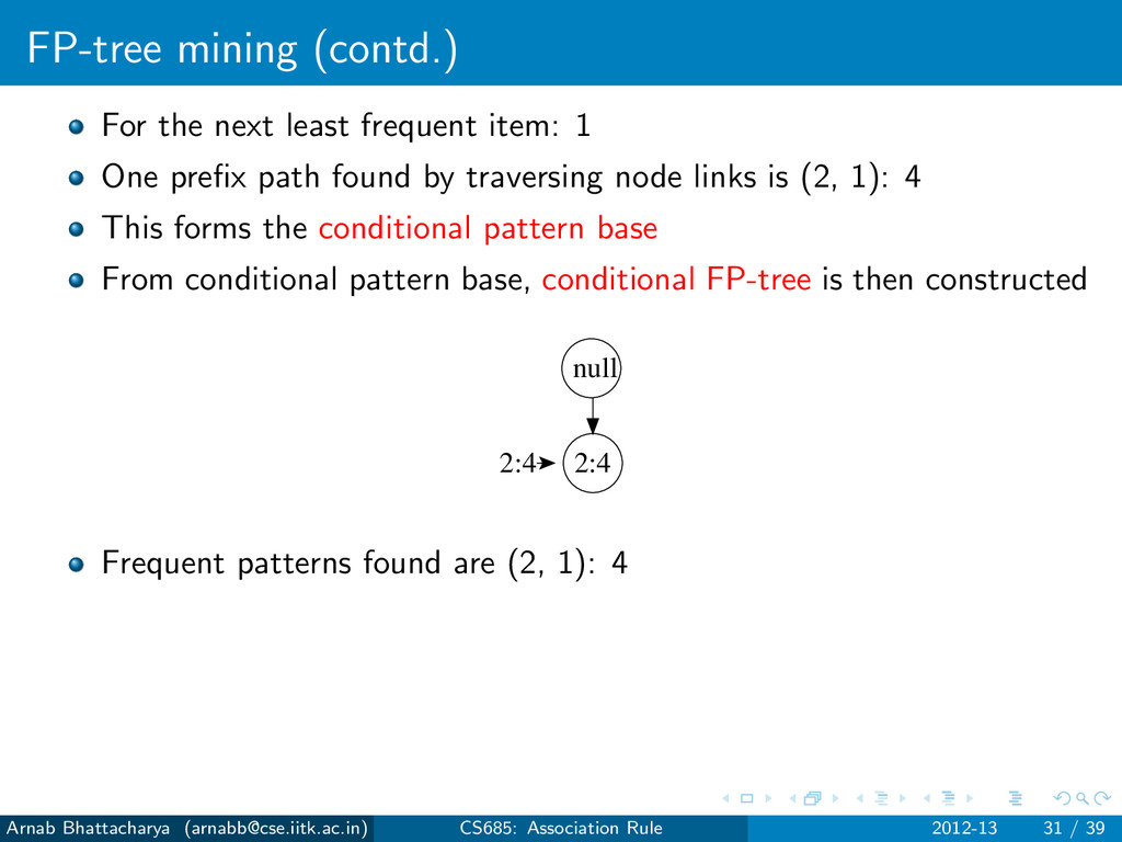 FP-tree mining (contd.) For the next least freq...