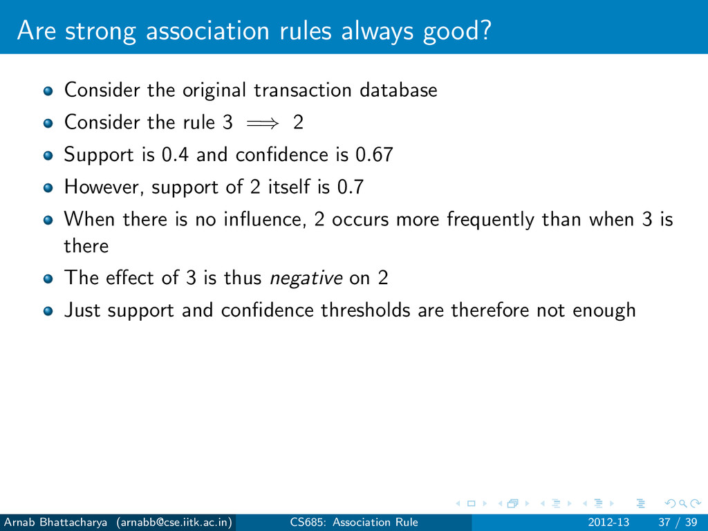 Are strong association rules always good? Consi...
