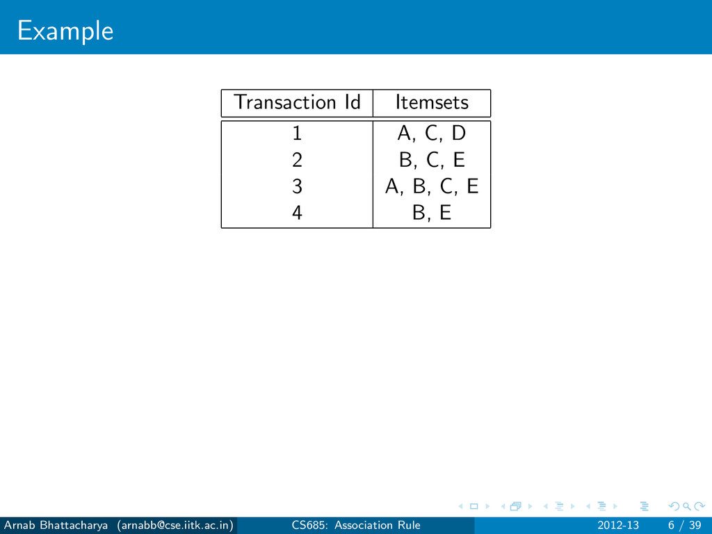 Example Transaction Id Itemsets 1 A, C, D 2 B, ...