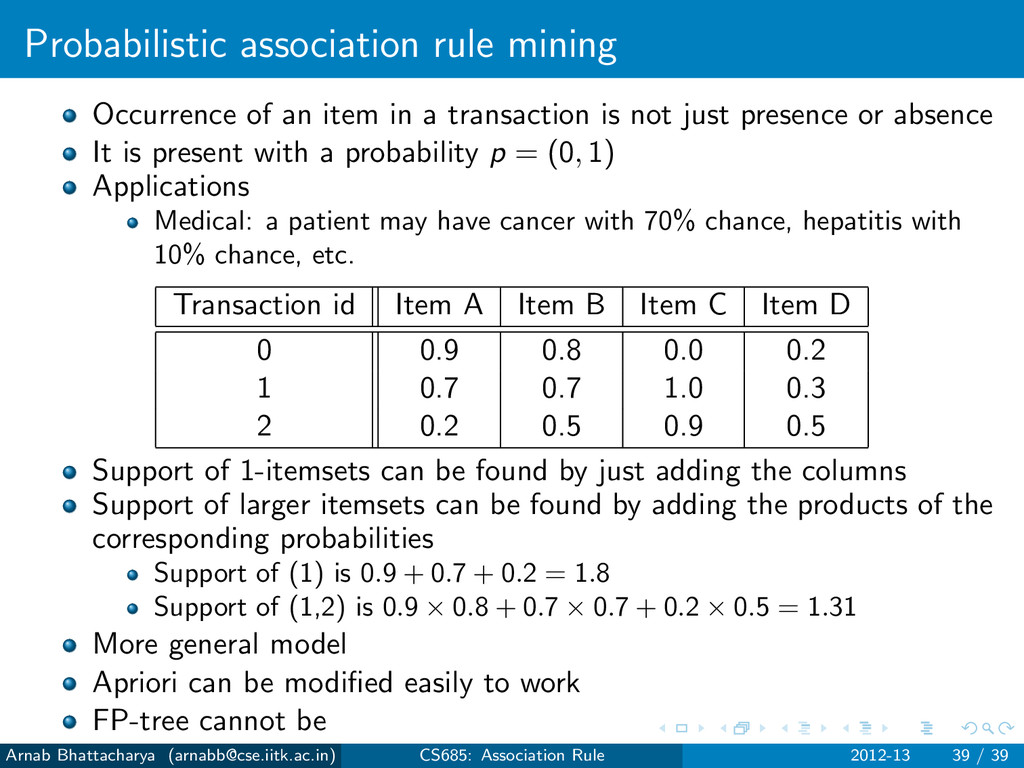 Probabilistic association rule mining Occurrenc...