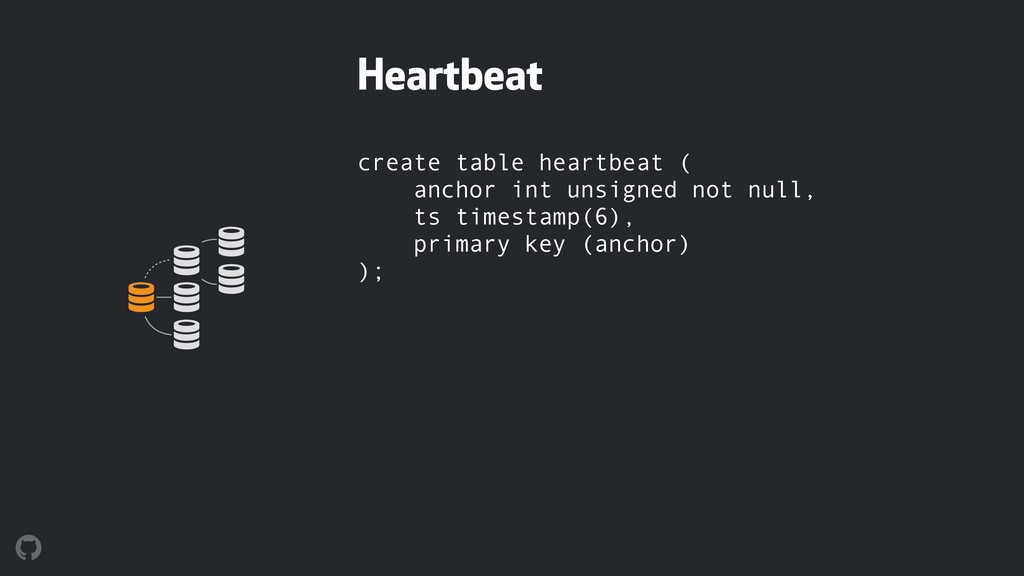 create table heartbeat ( anchor int unsigned n...
