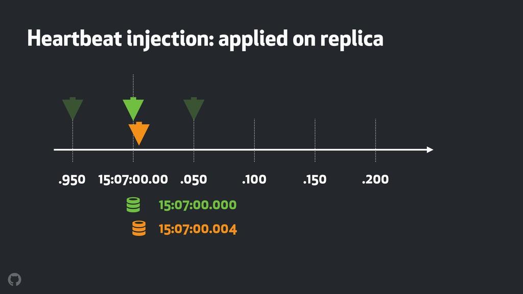 ! Heartbeat injection: applied on replica 15:07...