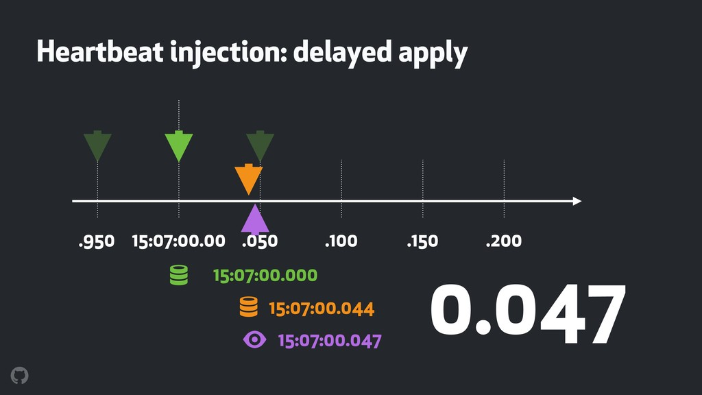 ! Heartbeat injection: delayed apply 15:07:00.0...