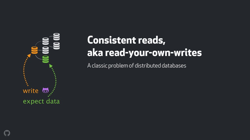 Consistent reads,  aka read-your-own-writes A ...