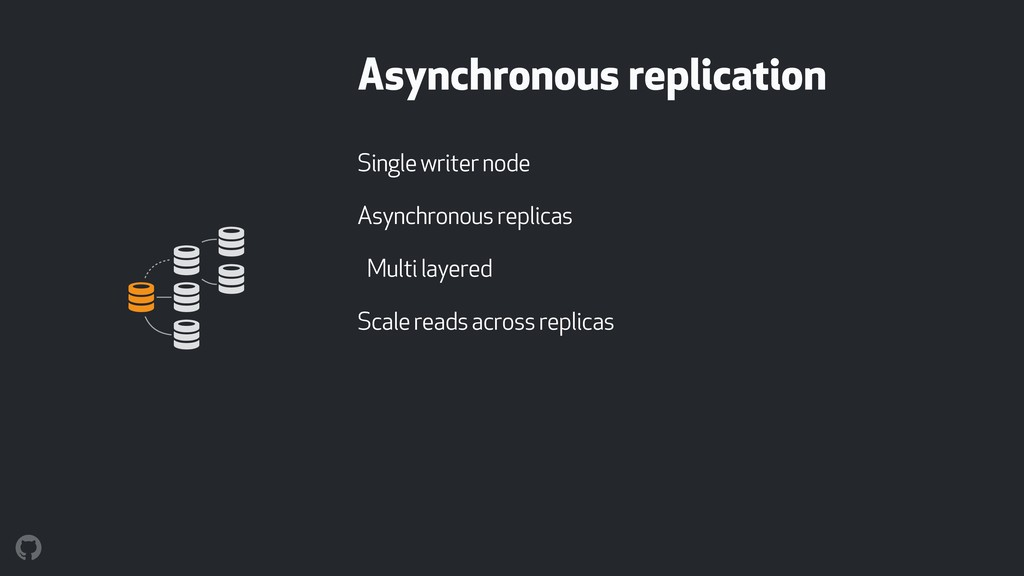 Asynchronous replication Single writer node Asy...