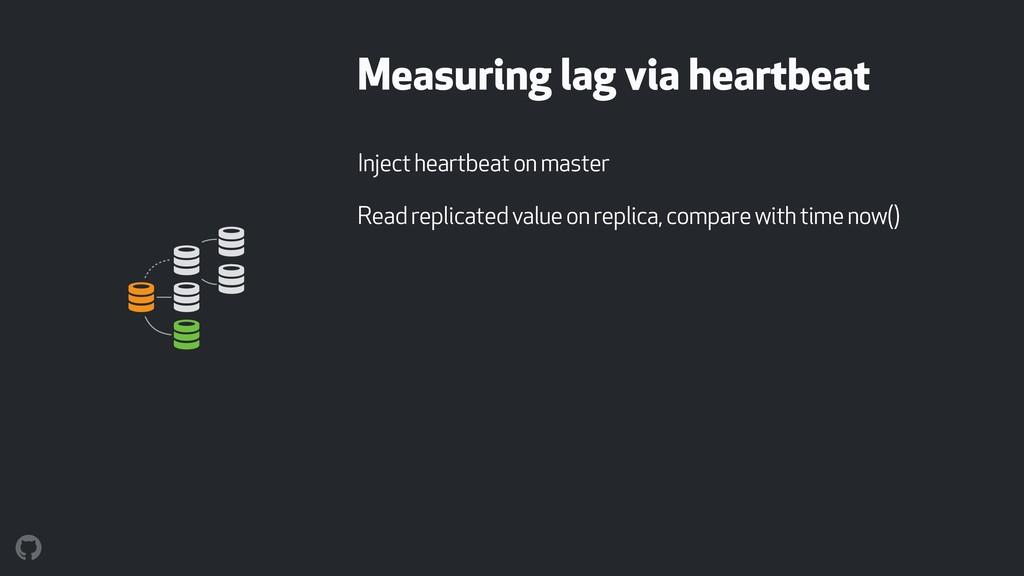 Measuring lag via heartbeat Inject heartbeat on...