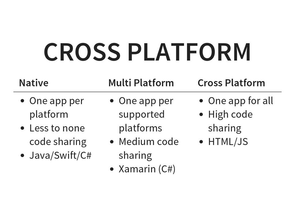 CROSS PLATFORM Native Multi Platform Cross Plat...