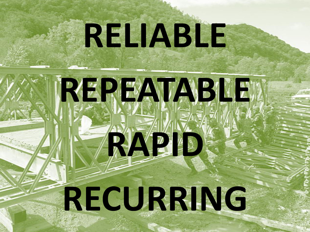RELIABLE REPEATABLE RAPID RECURRING