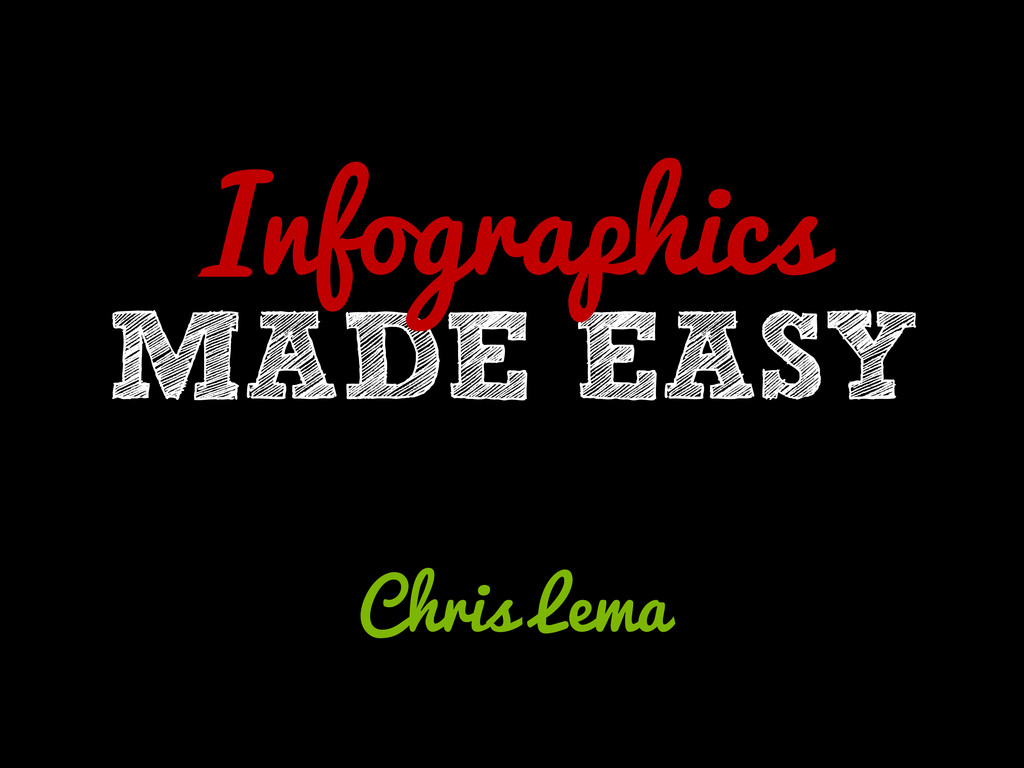 MADE EASY Infographics Chris Lema