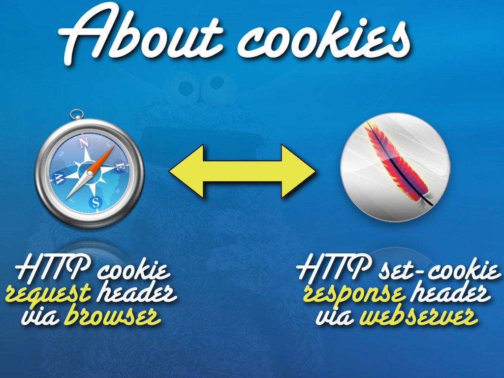 About cookies HTTP cookie request header via br...