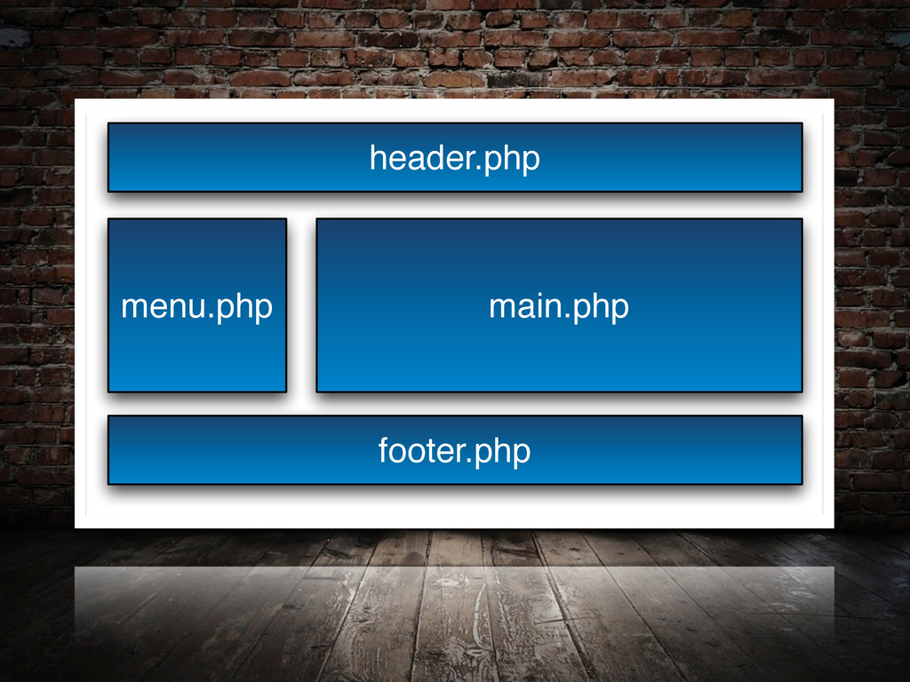 header.php menu.php main.php footer.php