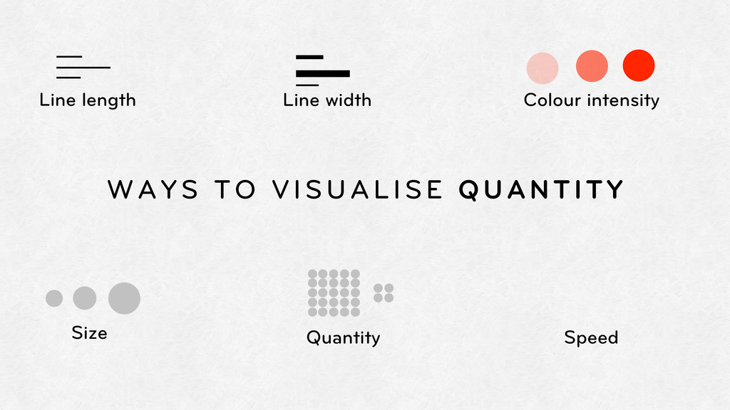 WAYS TO VISUALISE QUANTITY Line length Line wid...