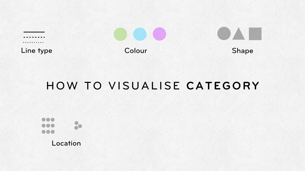 HOW TO VISUALISE CATEGORY Line type Colour Loca...