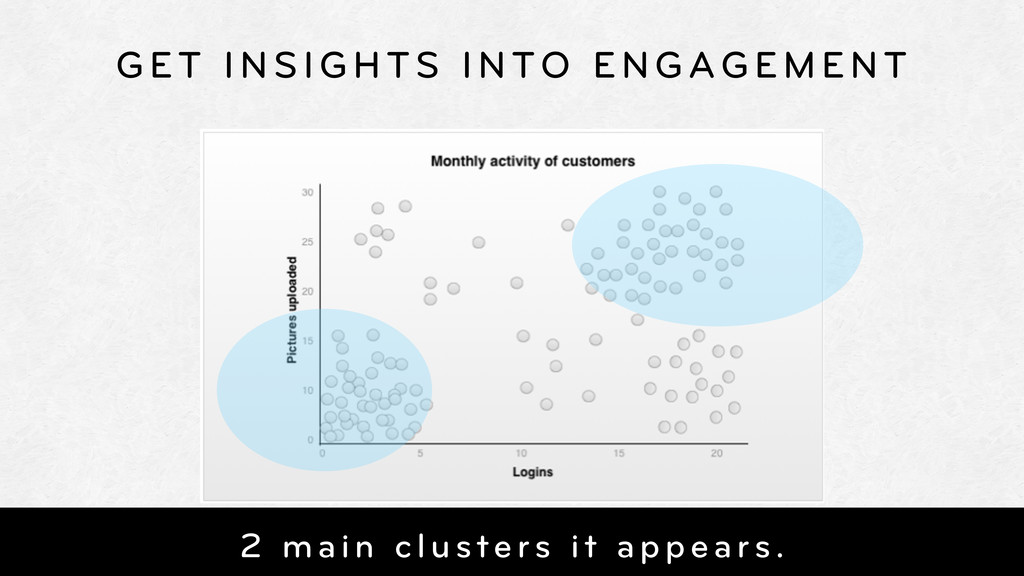 2 main clusters it appears. GET INSIGHTS INTO E...