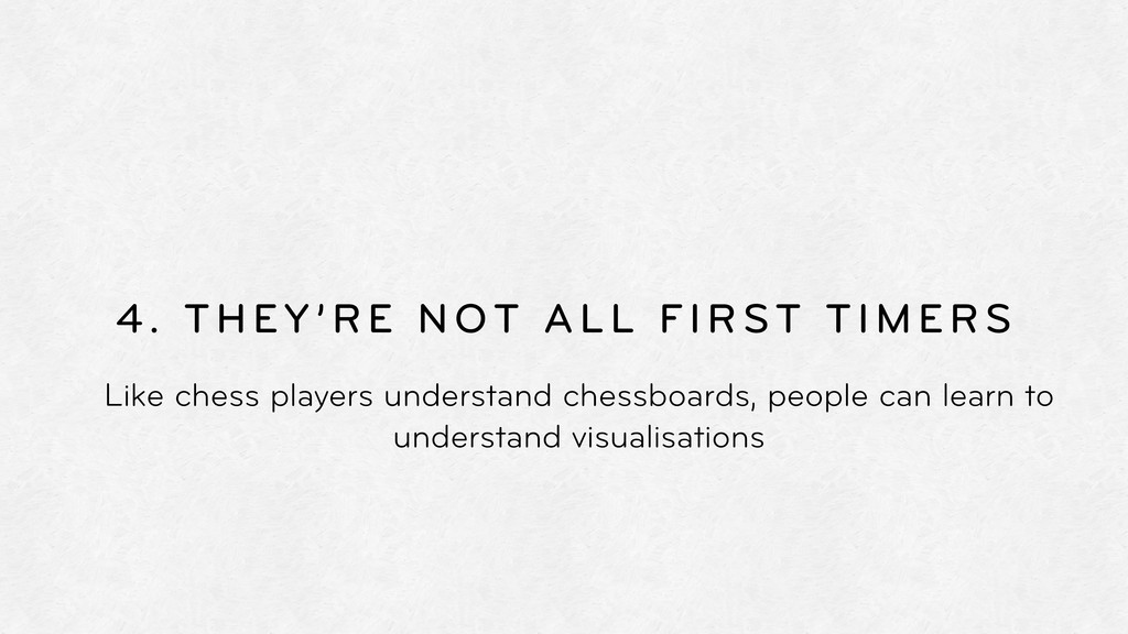4. THEY'RE NOT ALL FIRST TIMERS Like chess play...