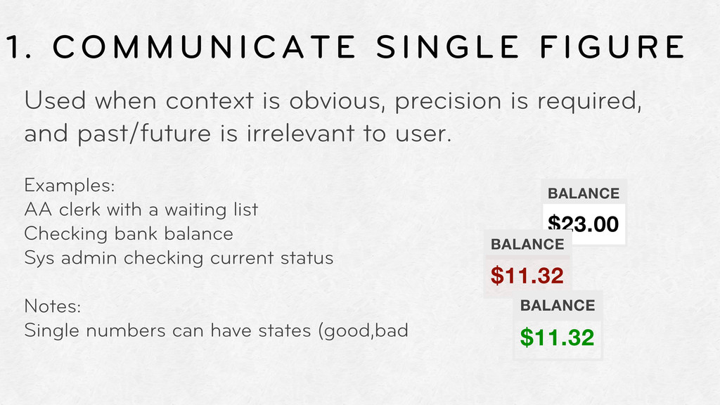 1. COMMUNICATE SINGLE FIGURE Used when context ...
