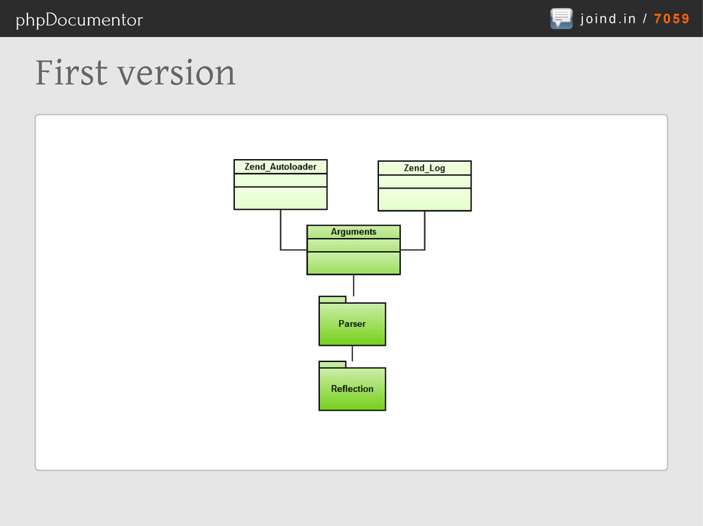 joind.in / 7059 phpDocumentor First version