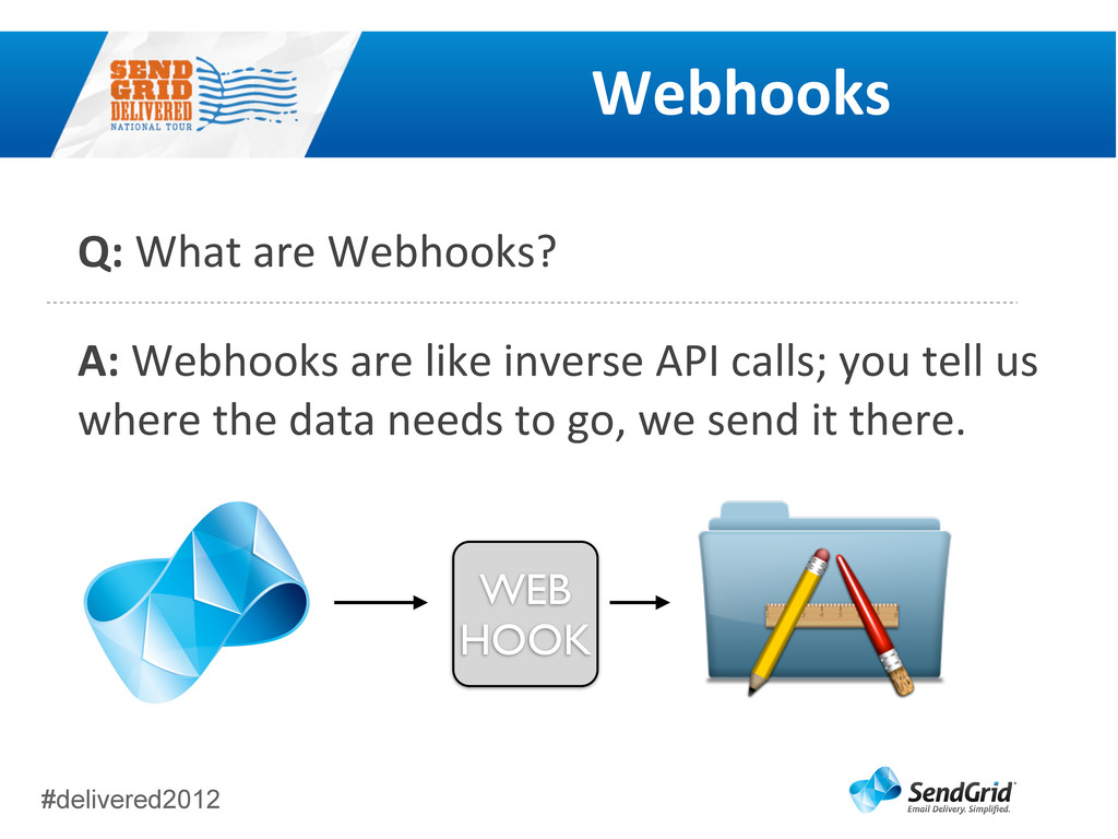 #delivered2012 Webhooks Q:	