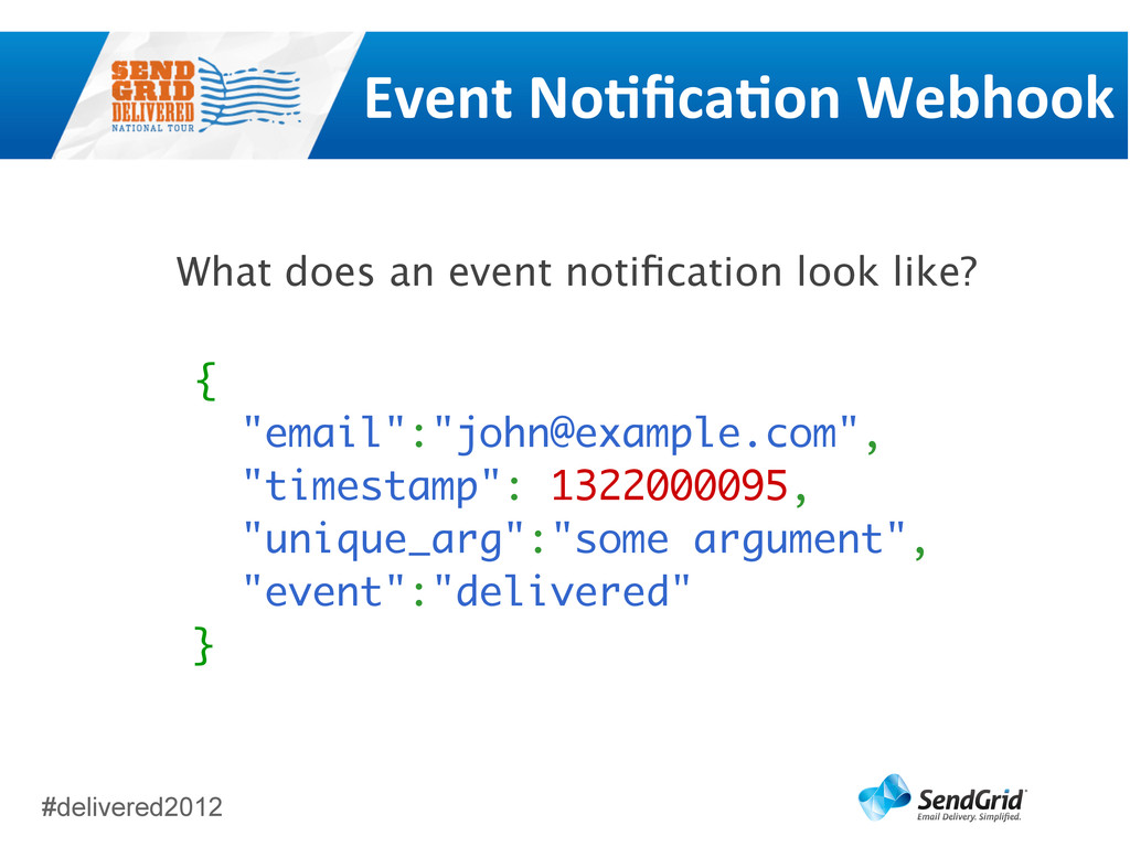 #delivered2012 What does an event notification l...