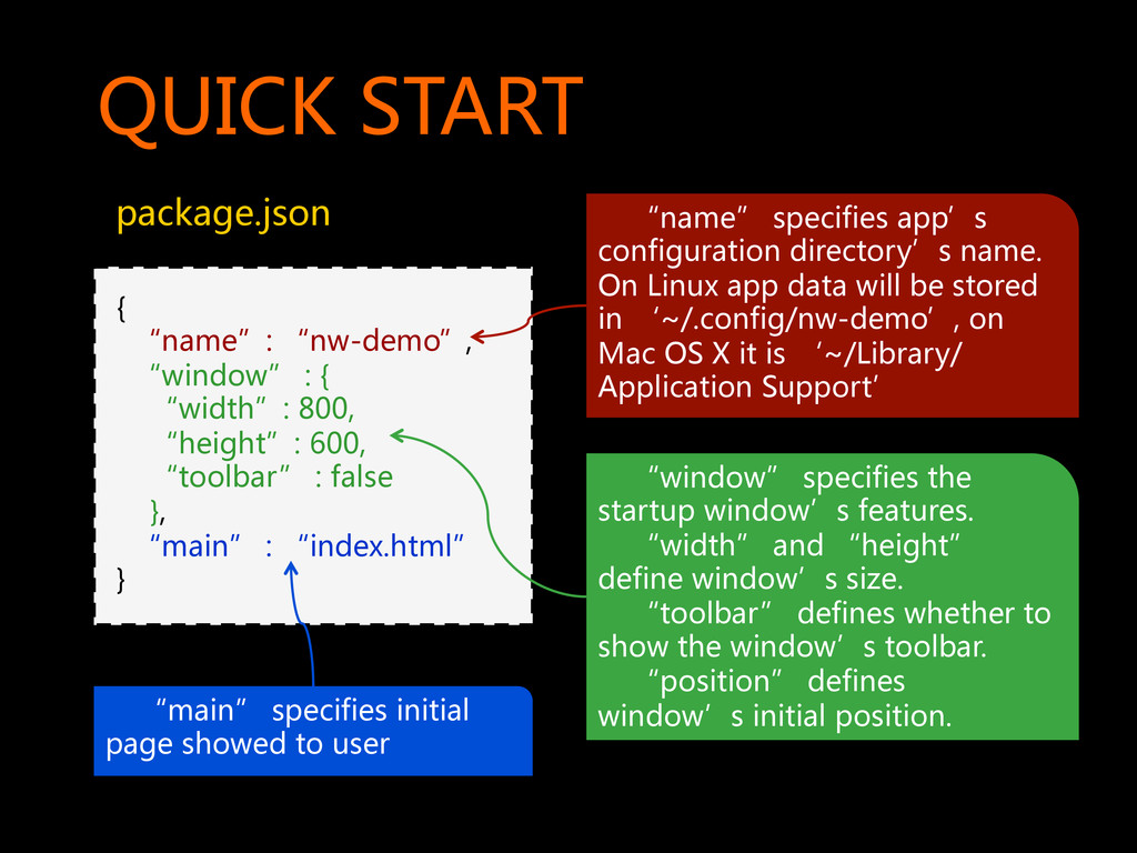 "QUICK  START   package.json   {       ""na..."