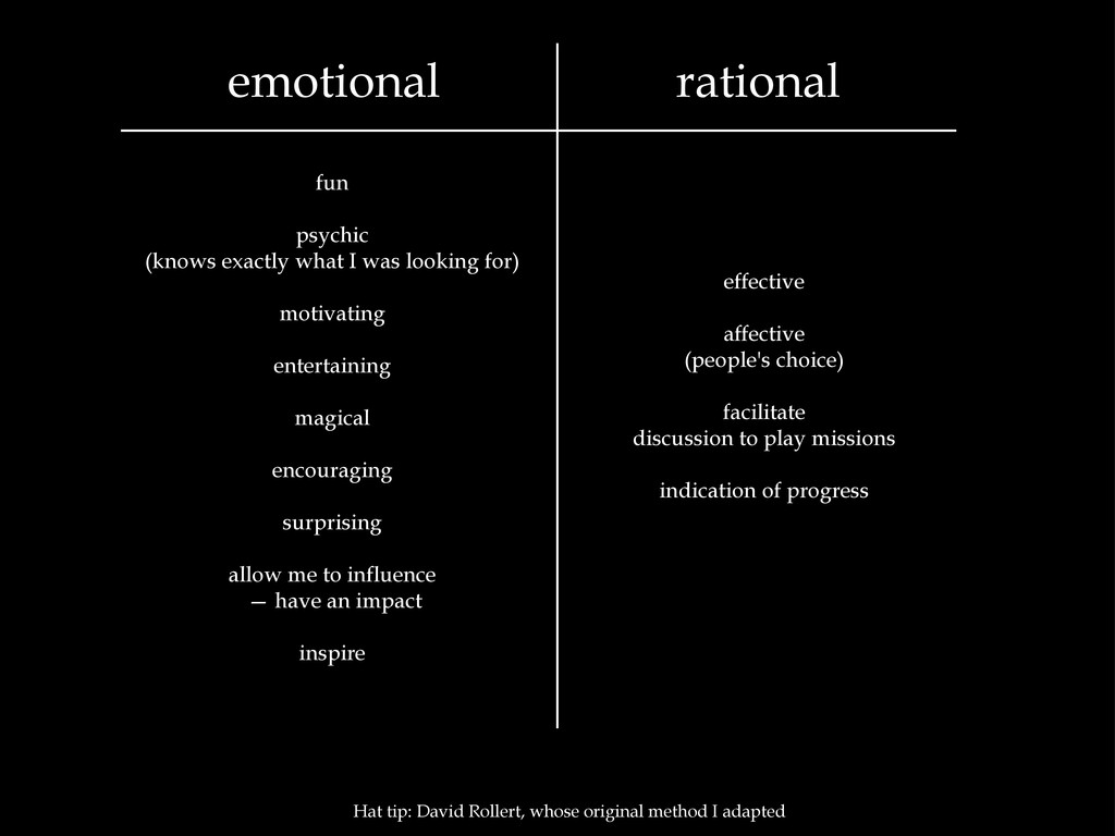 rational emotional fun psychic (knows exactly w...