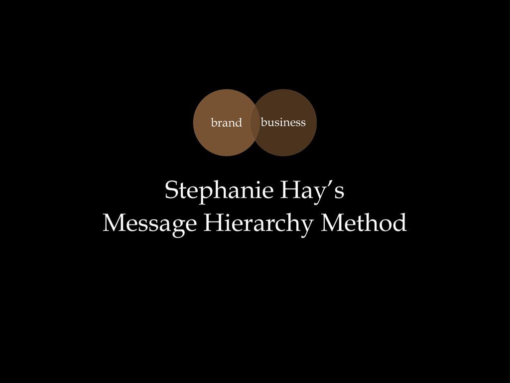 Stephanie Hay's Message Hierarchy Method brand ...