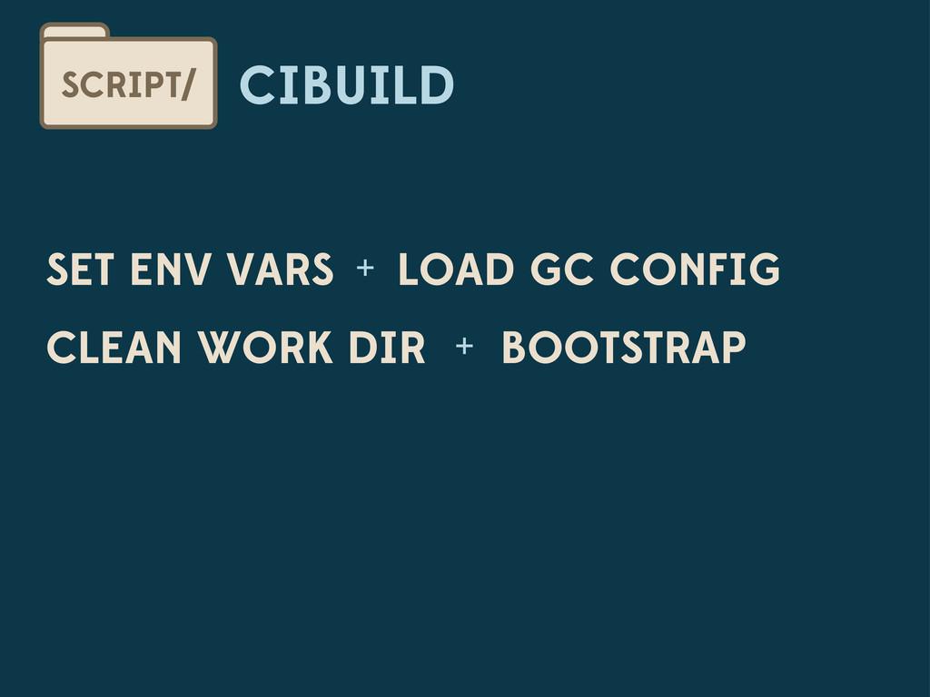 CIBUILD SCRIPT/ SET ENV VARS + LOAD GC CONFIG +...
