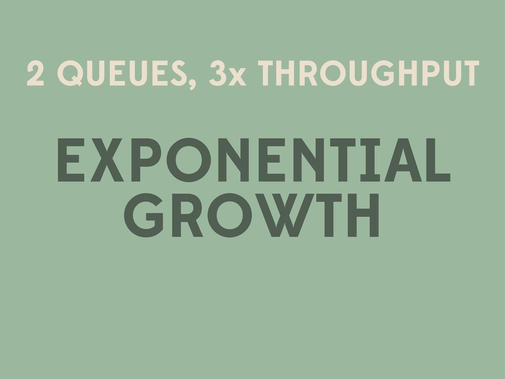 2 QUEUES, 3x THROUGHPUT EXPONENTIAL GROWTH