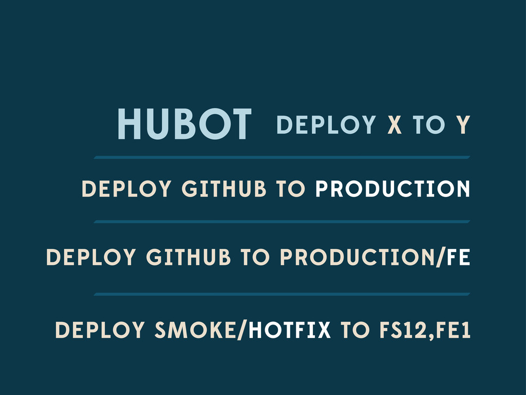HUBOT DEPLOY X TO Y DEPLOY GITHUB TO PRODUCTION...