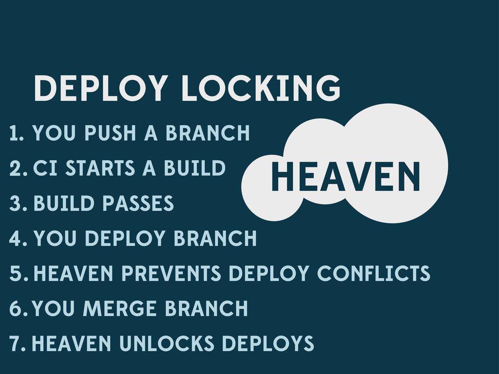 HEAVEN DEPLOY LOCKING 1. YOU PUSH A BRANCH 2. C...