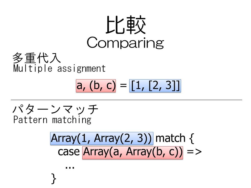 比較 a, (b, c) = [1, [2, 3]] Array(1, Array(2, 3)...