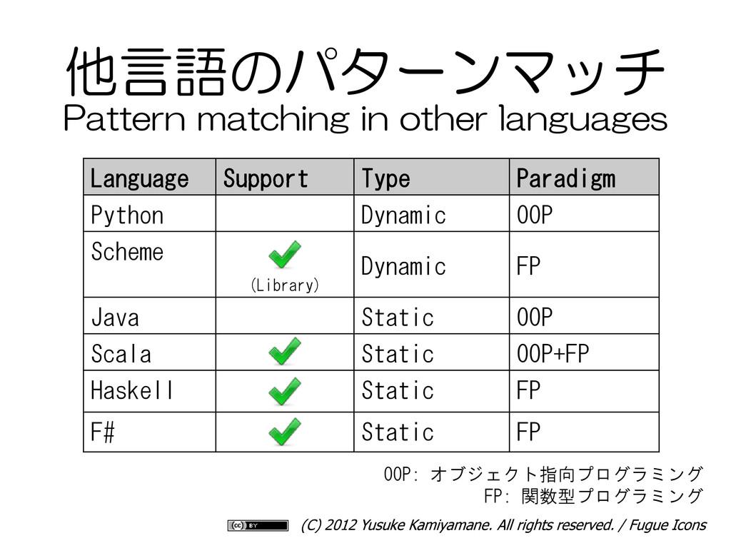 他言語のパターンマッチ Language Support Type Paradigm Pyth...