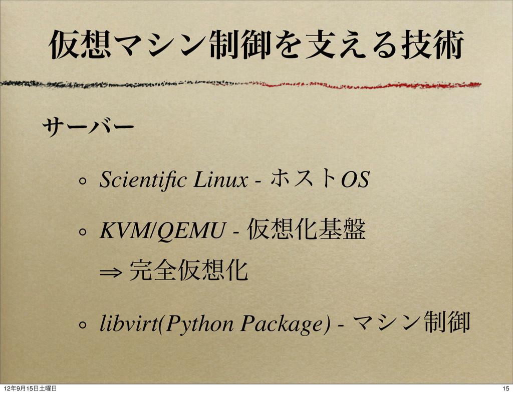 ԾϚγϯ੍ޚΛࢧ͑Δٕज़ αʔόʔ Scientific Linux - ϗετOS KVM/...