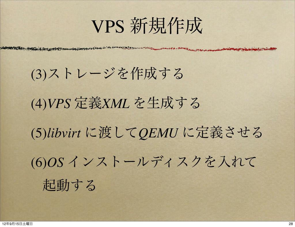 VPS ৽ن࡞ (3)ετϨʔδΛ࡞͢Δ (4)VPS ఆٛXML Λੜ͢Δ (5)li...