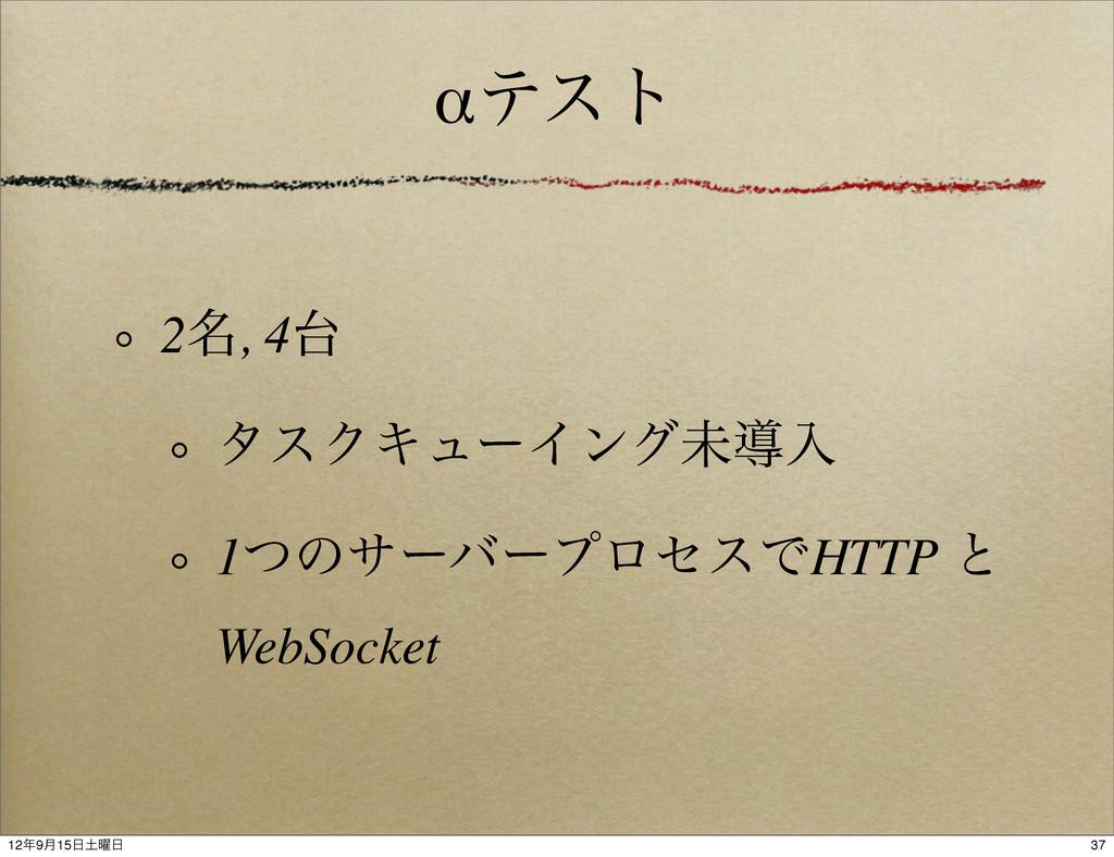αςετ 2໊, 4 λεΫΩϡʔΠϯάະಋೖ 1ͭͷαʔόʔϓϩηεͰHTTP ͱ Web...