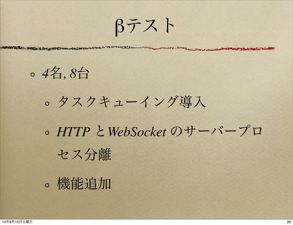βςετ 4໊, 8 λεΫΩϡʔΠϯάಋೖ HTTP ͱWebSocket ͷαʔόʔϓϩ...