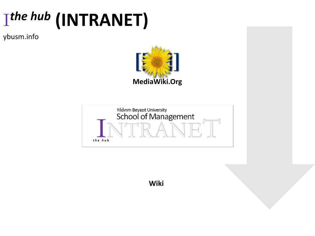 Ithe hub (INTRANET) MediaWiki.Org ybusm.info Wi...