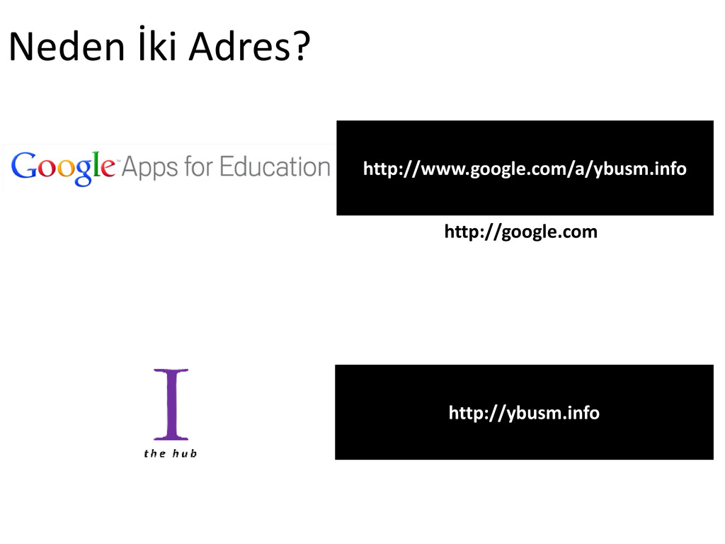 Neden İki Adres? http://www.google.com/a/ybusm....