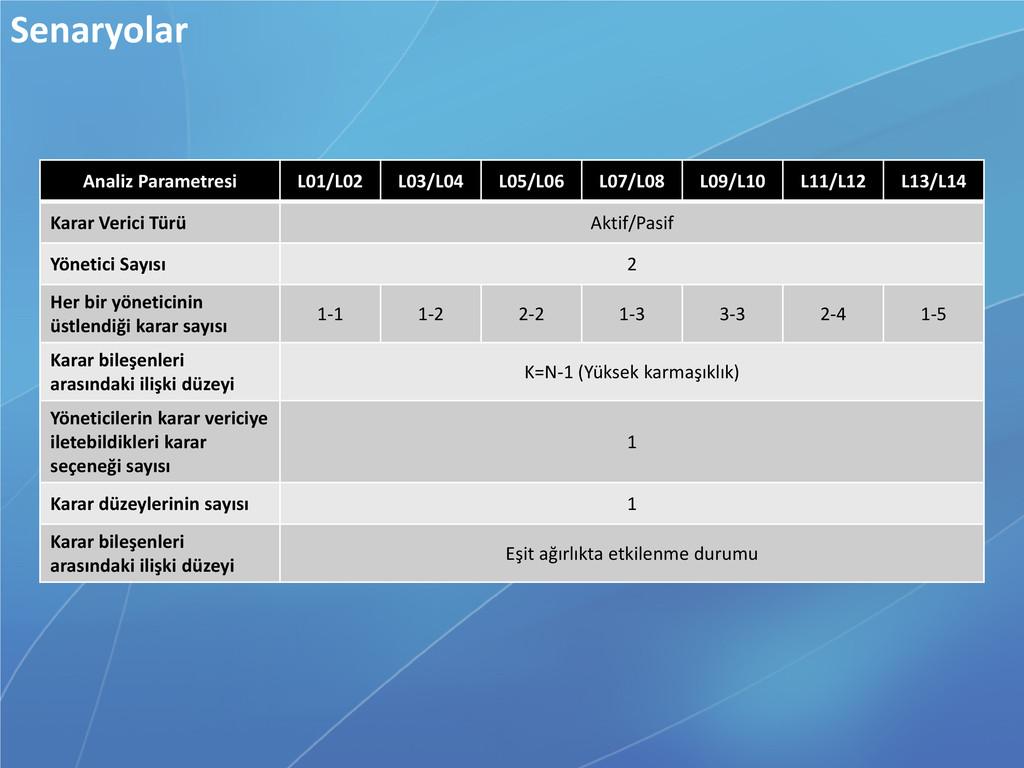 Analiz Parametresi L01/L02 L03/L04 L05/L06 L07/...