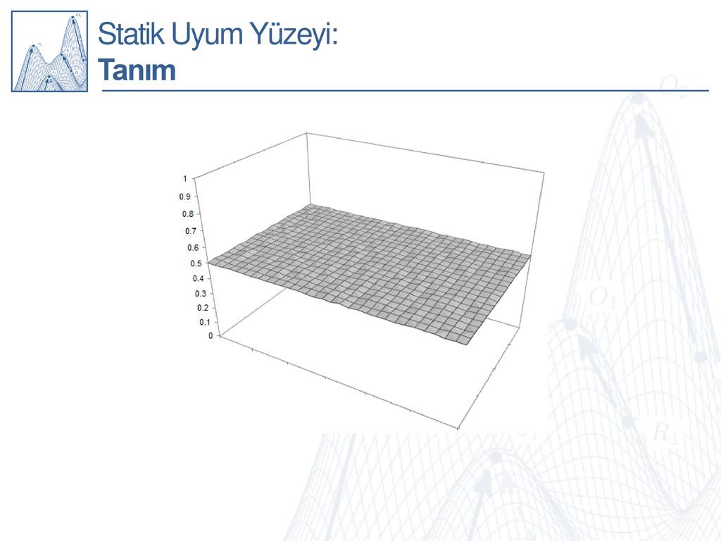 Statik Uyum Yüzeyi: Tanım