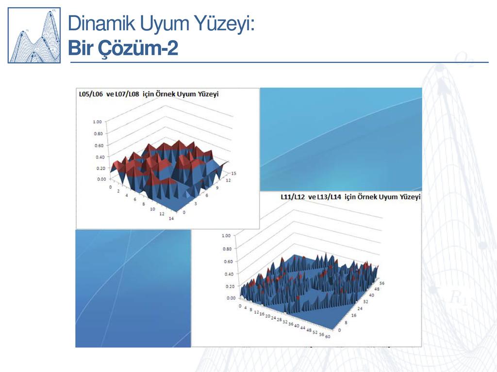 Dinamik Uyum Yüzeyi: Bir Çözüm-2