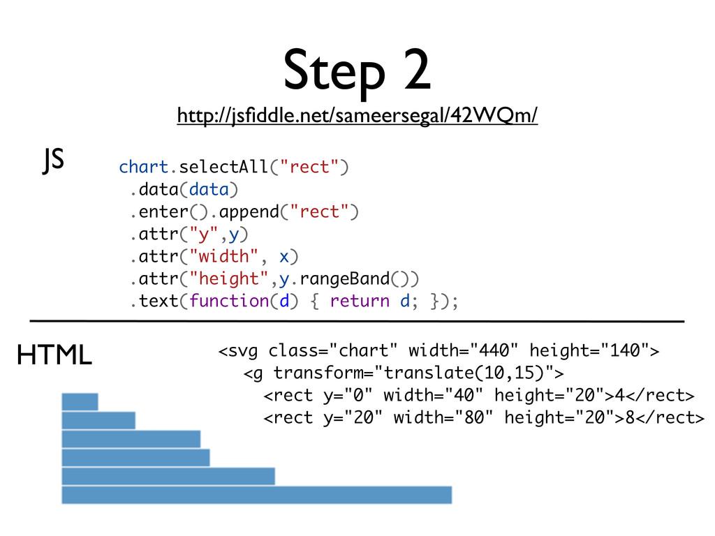 JS HTML Step 2 http://jsfiddle.net/sameersegal/4...
