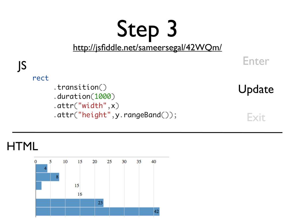 JS HTML Step 3 http://jsfiddle.net/sameersegal/4...
